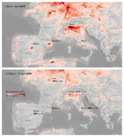 2020年3月起,歐洲各國紛因新冠肺炎疫情實施封鎖令,空氣中二氧化氮濃度較去年同期大為減少(AP)