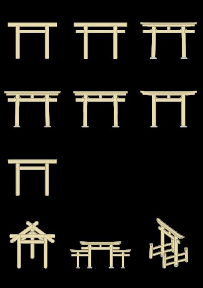 鳥居的種類非常多,有A:神明鳥居、B:鹿島鳥居、C:明神鳥居等。(K(圖/維基百科)
