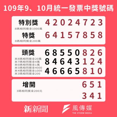 109年9、10月統一發票中獎號碼(圖/洪煜勛製)