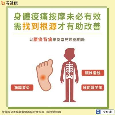 身體酸痛按摩未必有效,仍須找到根源。(圖/截自今健康)