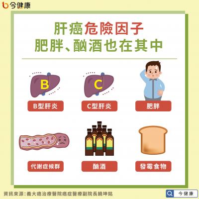肝癌危險因子。(圖/今健康)