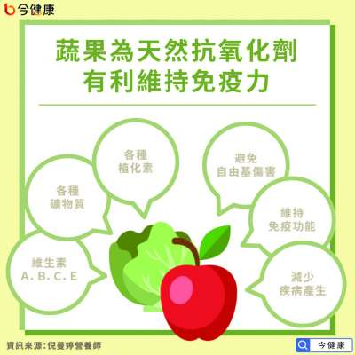 蔬果就是最天然的保健品。(圖/今健康)