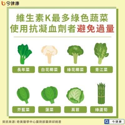 這些蔬菜多含維生素K,應避免過量食用。(圖/今健康)