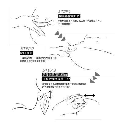 挑逗陰蒂最好的方法,就是一邊溫柔吸吮、一邊縱向彈動舌頭。(圖/截自書中)