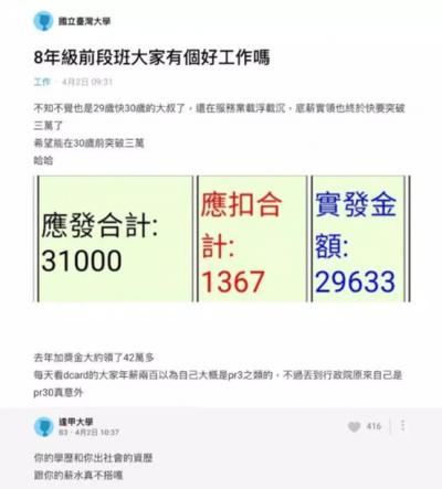 (圖/取自Dcard)