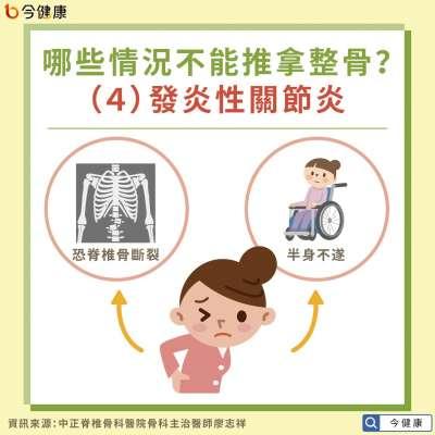 有發炎性關節炎時不建議推拿或整骨。(圖/取自今健康)