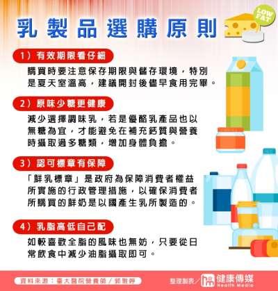 乳製品選購原則。(圖/取自NOW健康)