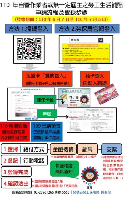 (圖/取自好險網)