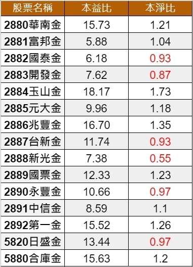 3(圖/取自Andyworld理財&生活記事簿)