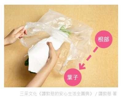 步驟2(圖/三采文化提供)