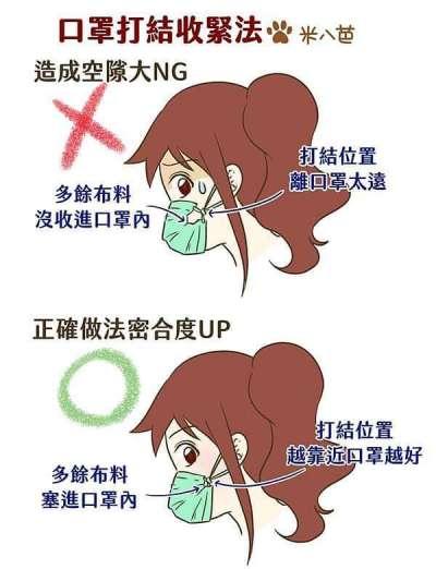 (圖/取自黃軒醫師臉書)