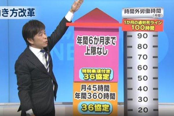 解決日本職場過勞》安倍政府擬設加班上限 資方質疑:妨礙員工自由!