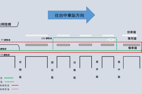 中市交通局祭管制措施  紓解台灣大道七期商圈車潮