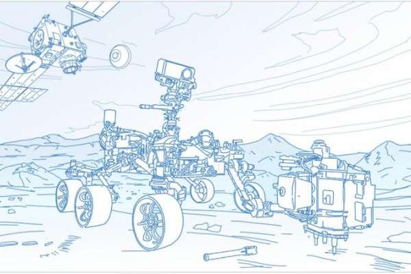 「毅力號」成功登陸火星:8張圖看懂NASA「火星採樣計畫」