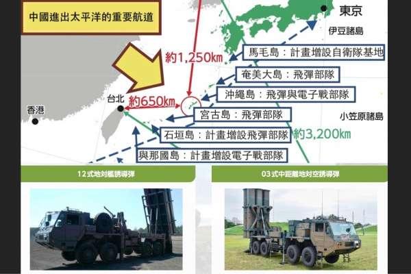 解放軍「區域拒止/反介入」戰法,此路不通!對抗中國海軍走向藍海,日本石垣島、與那國島將部署飛彈與電子戰部隊