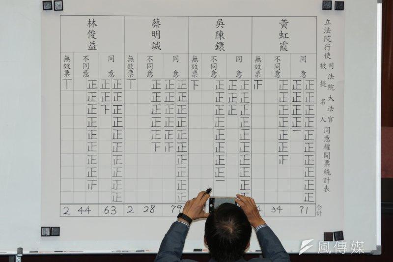 立法院行使司法院大法官同意權投票,四位被提名人全數過關。(余志偉攝)
