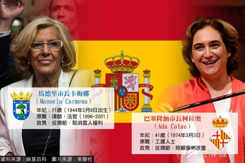 西班牙首都與巴塞隆納的2位新任左派市長。(照片:美聯社,風傳媒製表)