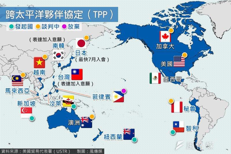 TPP成員國談判圖。