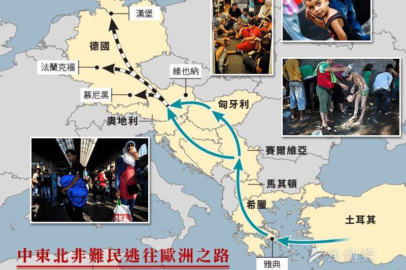 中東北非難民逃往歐洲之路。(照片:美聯社,製圖:風傳媒)