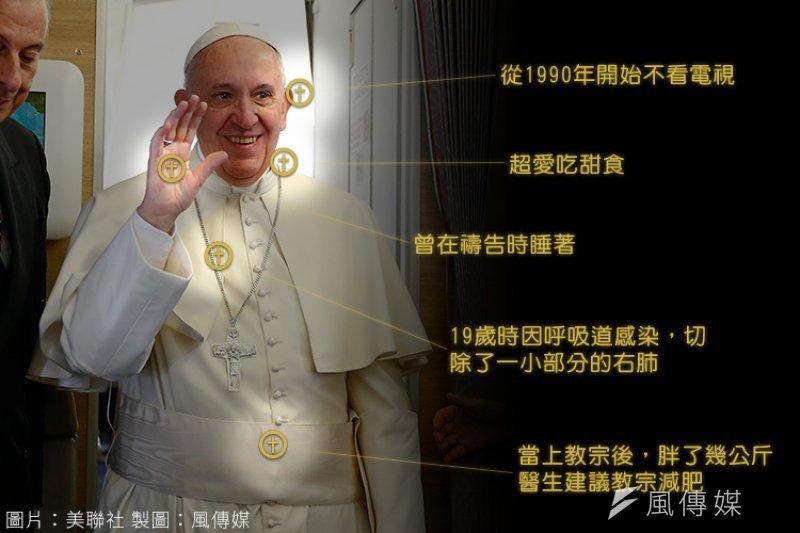 教宗方濟各有許多不為人知的秘密。(照片來源:美聯社╱製圖:風傳媒)