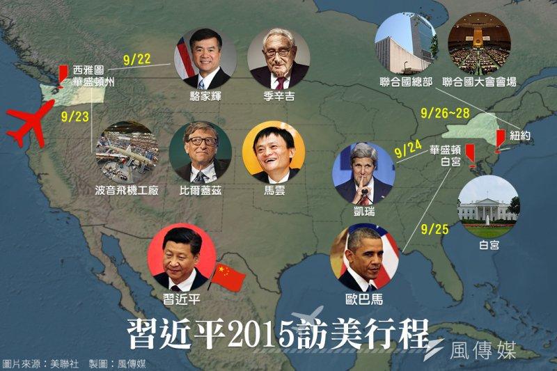 中國國家主席習近平2015訪美行程圖。(照片來源:美聯社╱製圖:風傳媒)