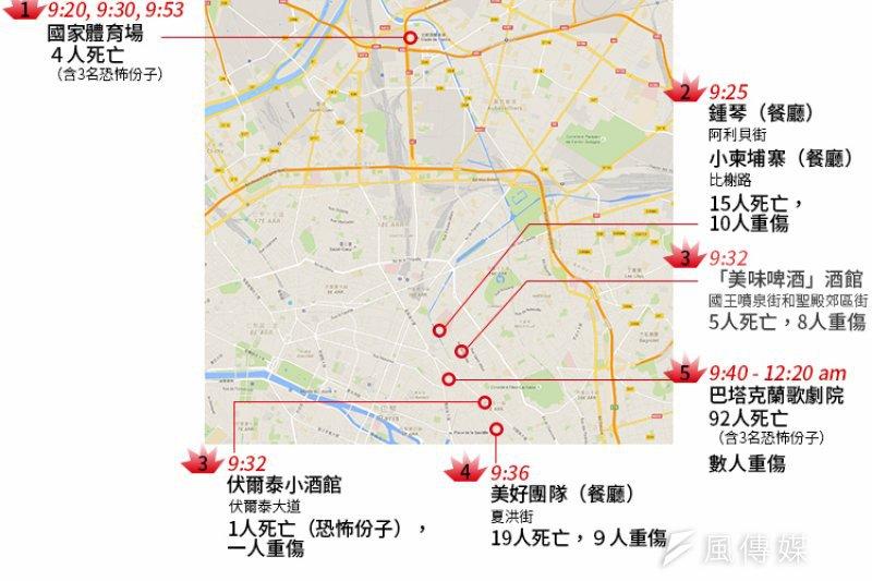 巴黎恐怖攻擊事件發生的時間與相關地點。(文字:李佳恒,製圖:李承祐)