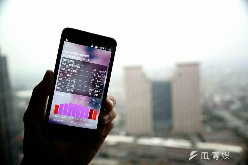 霾害襲台,板橋測站16日下午PM2.5紫爆!(林俊耀)
