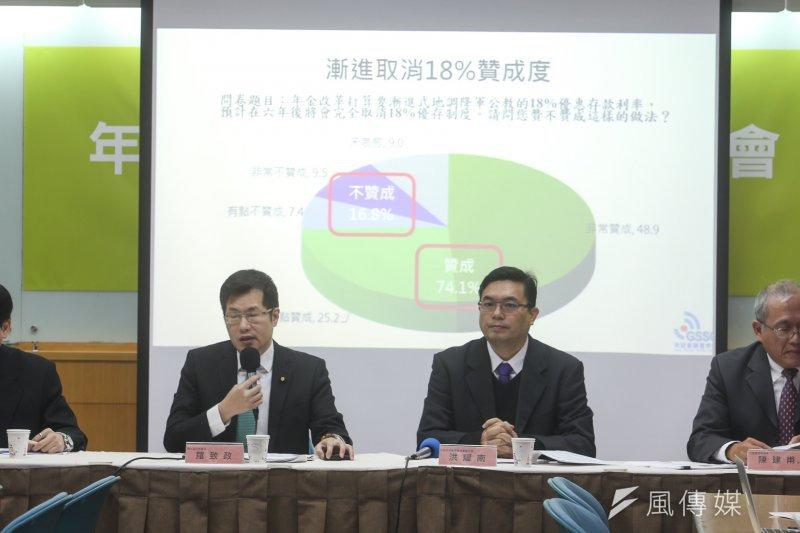 台灣世代智庫23日發表民調,顯示軍公教族群有53.9%比例支持取消18%優存制度。(陳明仁攝)