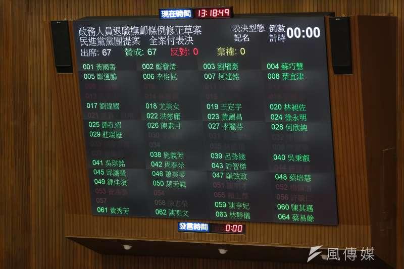 公教政務官三項年金改革法案經立法院三讀通過。(資料照,顏麟宇攝)