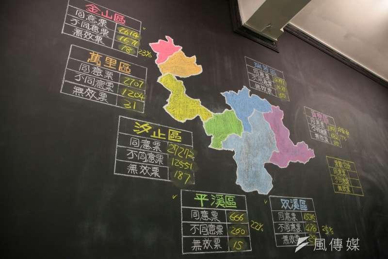 黃國昌罷免案,總部開票狀況。(顏麟宇攝)