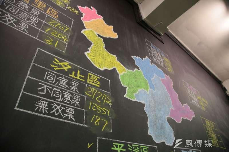在黃國昌高舉「直球對決」,高分被要求支持者出來投票狀況下,反對罷免票僅開出21762票,遠低於贊成罷免的48370票。(顏麟宇攝)