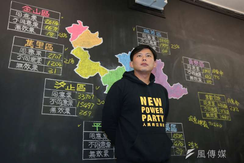 黃國昌雖然沒有被罷免,但是支持罷免的人數超過反對人數26608票,已成為他從政路上的「警示牌」。(顏麟宇攝)
