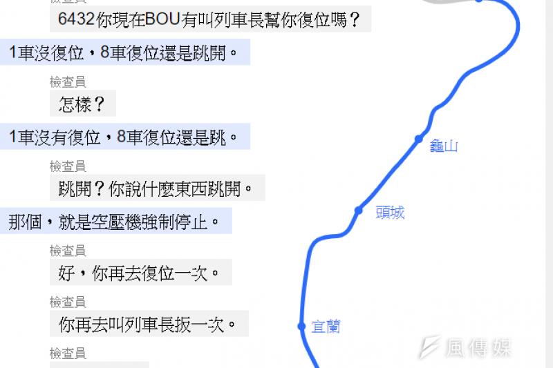 普悠瑪翻車事件發生後,網友結合通聯記錄與行駛路線,模擬重現司機尤振仲面對的驚險場面(圖片來源:網友截圖)