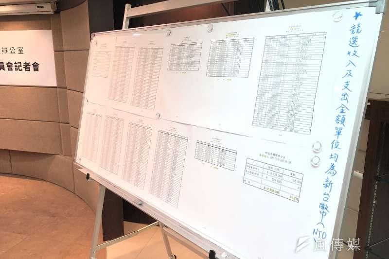 20181031-台北市長柯文哲31日召開財務監督委員會記者會,公布競選辦公室自7月3日至9月30日的收支(方炳超攝)