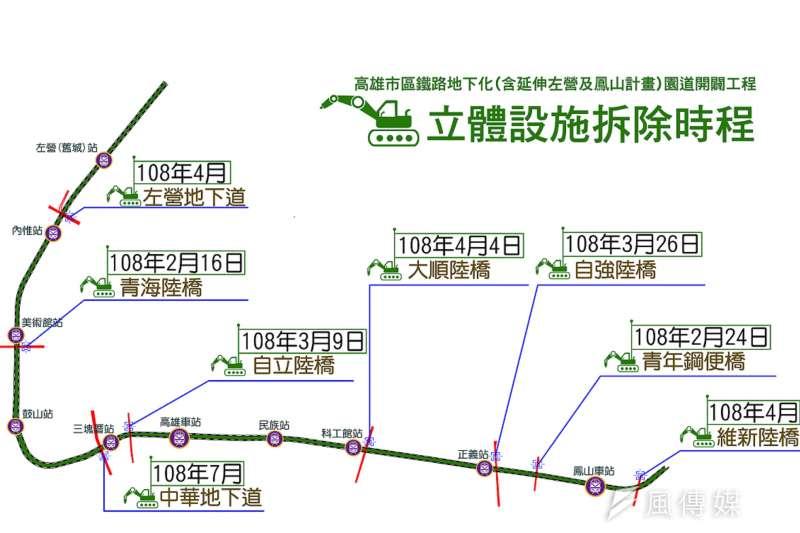 自去年10月鐵路下地通車後,高市府規劃分批辦理鐵路地下化沿線立體設施拆除,高雄園道彩圖-立體設施拆除用。(圖/徐炳文攝)