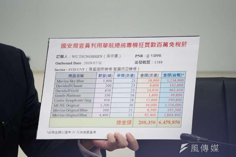 20190722-立委黃國昌召開「陪同出訪搞走私,國安局出來面對」記者會。(盧逸峰攝)