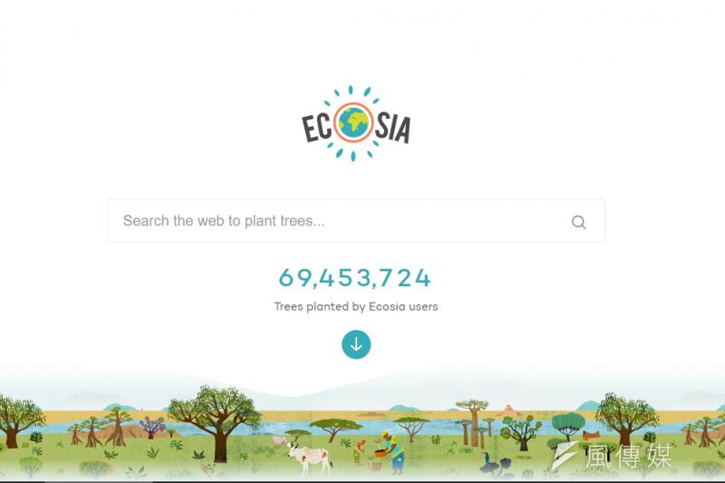 使用Ecosia在網路上搜尋資料,每搜尋45次,就會有一棵樹被種下。(圖片擷取自Ecosia官網)