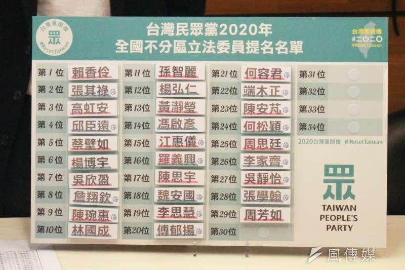 20191119-台灣民眾黨19日公布不分區立委提名名單。(方炳超攝)