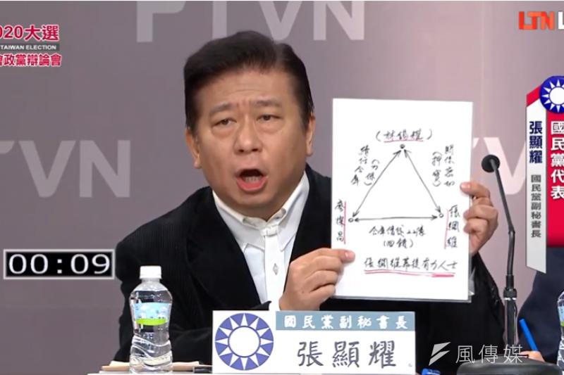 國民黨副秘書長張顯耀(見圖)拿出自己在白板上畫的「三角關係圖」說明民進黨前秘書長林錫耀、遠航董座張綱維及合庫前董事長廖燦昌之間的關係。(取自民視直播)