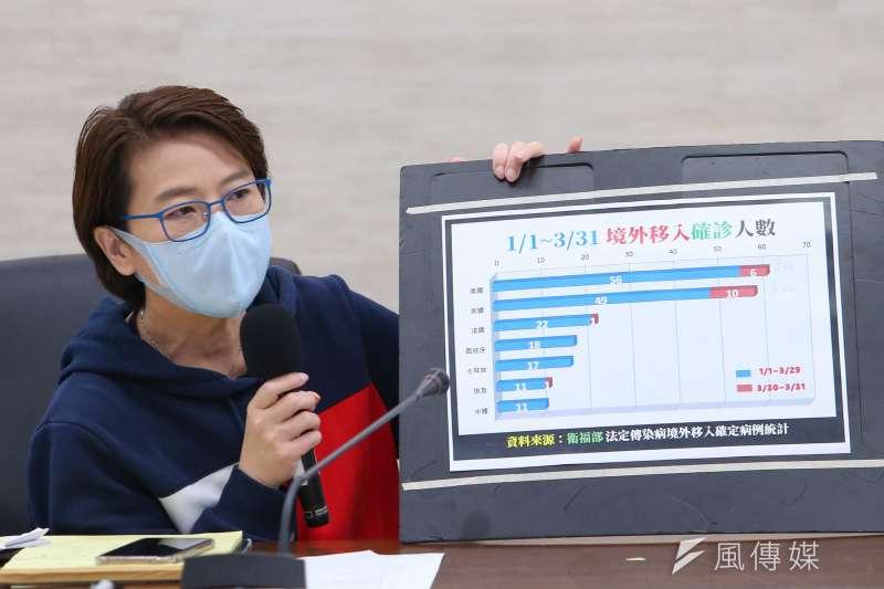 20200403-台北市副市長黃珊珊3日於疫情會報後召開記者會,表示境外確診人數不斷增加。(顏麟宇攝)