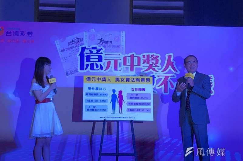 台灣彩券總經理蔡國基(圖右)指出,就購買頻率方面來看,男性中獎人大多展現想中大獎的「毅力」。(資料照,林哲良攝)