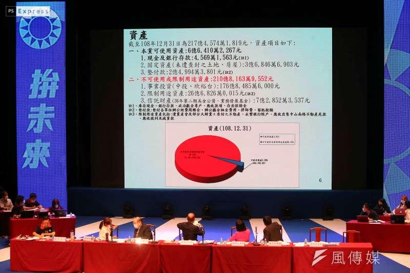 20200906-國民黨6日召開全代會,公布目前國民黨資產。(顏麟宇攝)