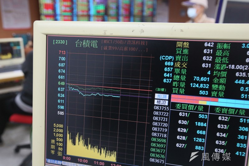 盤中零股交易實施以來,台積電是最多人青睞標的。(資料照,柯承惠攝)