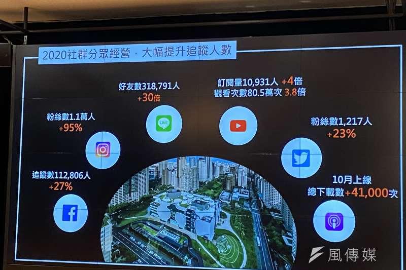 臺中國家歌劇院因應新冠肺炎疫情,積極發展出多元線上平台,並且提升LINE功能轉型,一鍵查詢超便利。(圖/王秀禾攝)