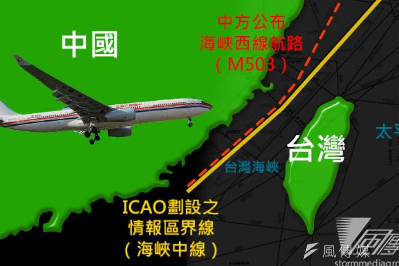 美國國務院政策主任胡克表示,反對中國擅自啟用M503航道,片面改變現狀。(飛機圖片:王俊博提供/影像合成:風傳媒)