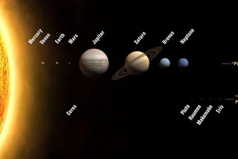 太陽系行星