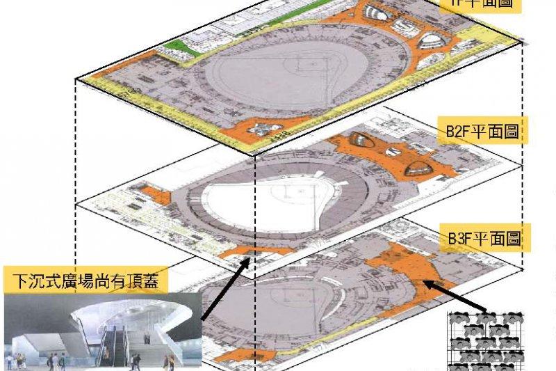 大巨蛋體育園地下可容納2226部汽車、3800部機車、60部大巴士、56部裝卸車位,面積達1萬9600坪,可以說是台灣最大的地下停車場。(取自大巨蛋安全體檢報告)