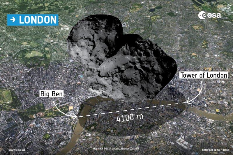 67P彗星與英國首都倫敦的大小比較