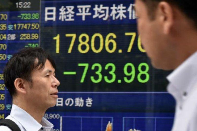 日經平均指數收市跌破18000日元大關,報17806.7。(BBC中文網)