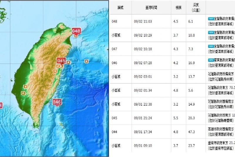 2日內台灣發生10起地震,氣象局提醒民眾需留意餘震。(取自中央氣象局網站)